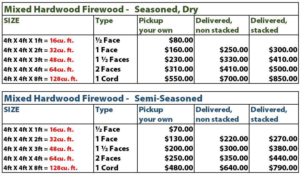firewood October 2016