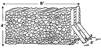 firewood in toronto
